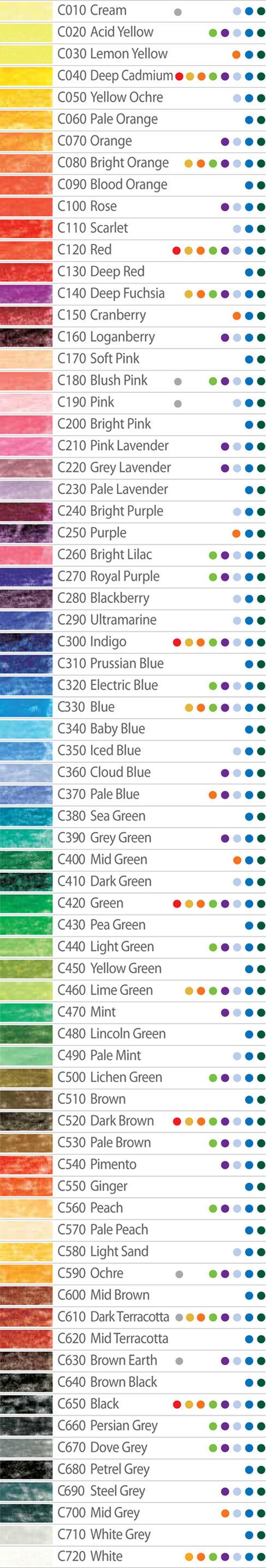 Derwent Coloursoft Ceruza színskála