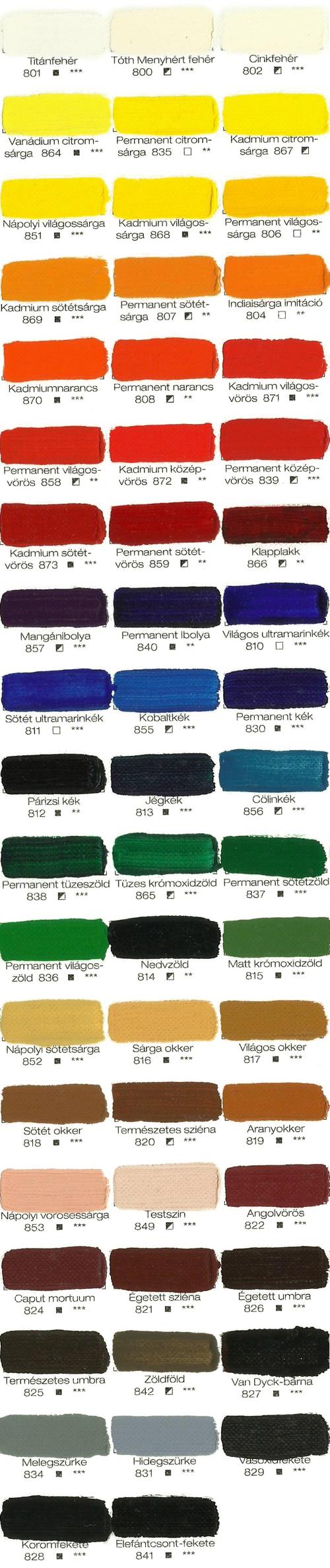 Pannoncolor Olajfesték színskála